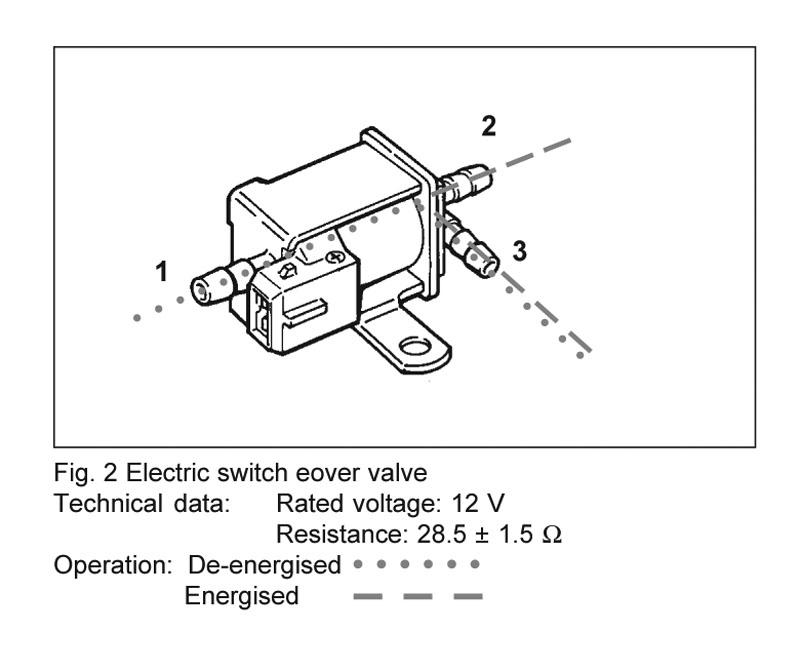 rover 114 wiring diagram omnitek diesel to natural gas engine conversion new  omnitek diesel to natural gas engine conversion new